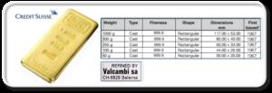 Svodnaya tablica razmerov lityh zolotyh slitkov Credit Suisse 300x103 - размеры литых золотых слитков Credit Suisse