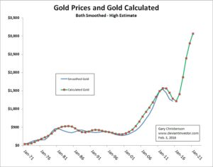 goldprices goldcalc 300x236 - goldprices-goldcalc